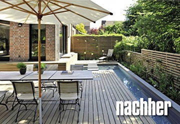 Vorher-nachher-Gärten - Modernes Gartendesign richtig planen -
